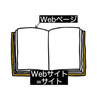サイトの説明